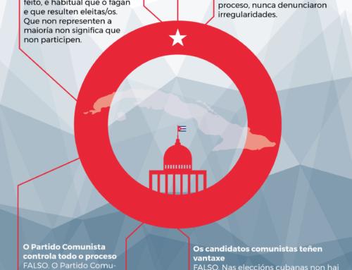 Eleccións en Cuba en 7 mentiras (infográfico)